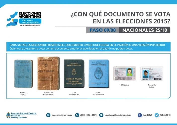 Los documentos habilitados